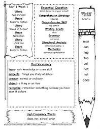 readit 3rd grade stem fuse reading fluency lesson plans for 3rd