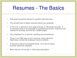Resume Should Be How Many Pages Thesis Writing Services In Karachi Frightening Moment Essay