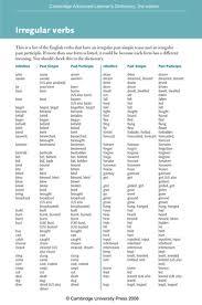 irregular verbs perfect worksheet try it u0026 by foudilmax