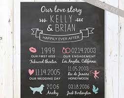 monogrammed anniversary gifts 25th anniversary gift for 25th anniversary chalkboard