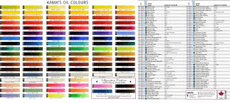 mutable new oil paint color chart kama pigments artists materials