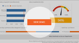 kpi dashboard templates for human resources sisense