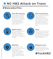 nc hb2 attack on trans by lauren martin infographic