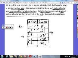 6th Grade Math Worksheets Ratios Equivalent Ratios