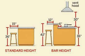 standard kitchen island height high quality kitchen island dimensions 424 kitchen