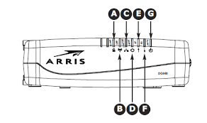 Modem Ds Light Blinking Dg860p2 Cable Modem Troubleshooting Toast Net