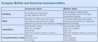 uk and us business letters differences and types business