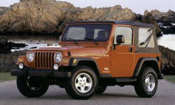 2004 jeep mpg 2004 jeep wrangler mpg fuel economy data at truedelta