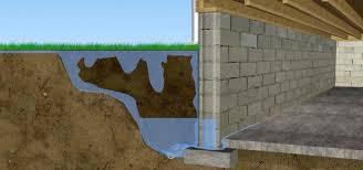 Waterproof My Basement by Why Is My Basement Leaking When It Rains Nusite Waterproofing