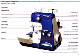 read book read instruction manual spektrum rc silooocom pdf read