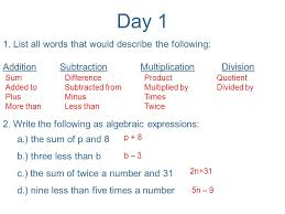 day 1 1 list all words that would describe the following ppt