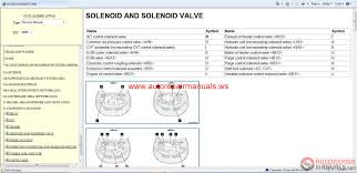 mitsubishi outlander 2009 service manual auto repair manual