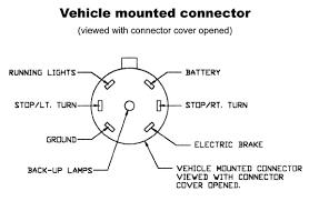 trailer wiring 7 pin diagram u2013 the wiring diagram u2013 readingrat net