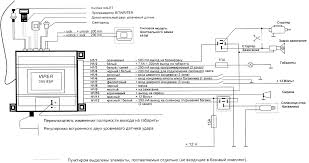 viper 5000 alarm wiring diagram viper wiring diagrams collection