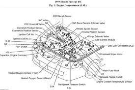 1999 mazda protege engine diagram 1999 car wiring diagrams info
