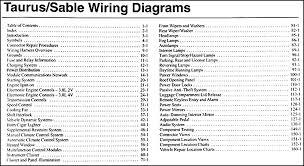 1999 ford taurus transmission wiring diagram wiring diagram