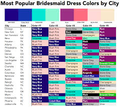 list of color is pink girly a myth
