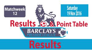 premier league goals table english premier league matchweek 12 results goals point tables