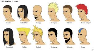 names of anime inspired hair styles hairstyles male by ab0180 on deviantart