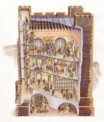 labeled diagram of a castle castles medieval castle and forts