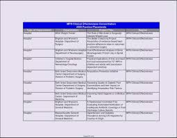 project management checklist template excel template update234
