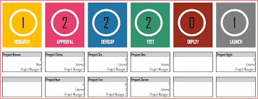 Project Reporting Template Excel Project Pipeline Tracker Project Tracking Spreadsheet Template