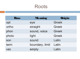 what is the latin root meaning light the roots of vocabulary