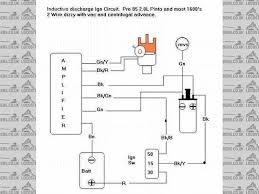 ford sierra wiring diagram ford wiring diagram instructions