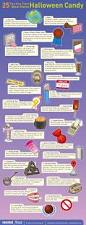 25 fun size facts about candy mental floss