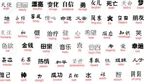 chinese alphabet translated to english chinese letters tattoos