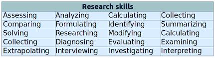 buzzwords for resume top notch resume buzzwords