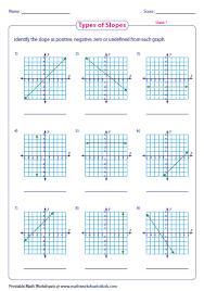 best ideas of slope worksheets also download huanyii com