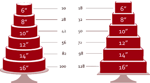 wedding cake price wedding cake flavors pricing mountain fresh grocery