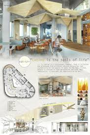 interior designer job outlook
