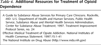 pharmacologic treatment of heroin dependent patients annals of