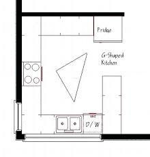 Small Kitchen Design Layout Ideas Kitchen Design Layout Ideas For Small Kitchens Burger Restaurant