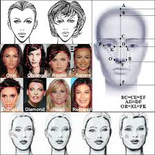 head shapes and hairstyles julkkisnaisten kasvojen muotoja aurinko ja silmälasit