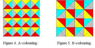 modulo art pattern grade 8 mykoob mācību sociālais tīkls