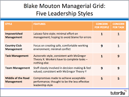 middle management examples blake mouton managerial grid tutor2u business