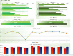 sales tracking spreadsheet xls and sales lead tracking excel