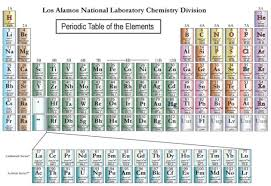 Development Of The Periodic Table Four New Elements Added To Periodic Table U2013 Geekwire