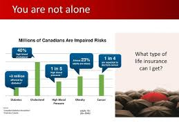 in mortgage term insurance quotes you can designate who you want as beneficiary and they will