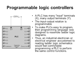 logic control ppt video online download