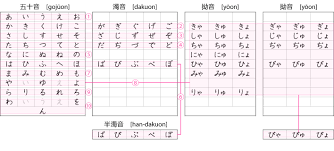 hiragana course japanese lesson com