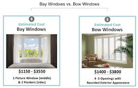 Bow Window Cost