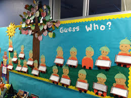 thanksgiving day bulletin board ideas guess who fall bulletin board idea myclassroomideas com