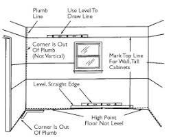 how do you install kitchen cabinets awesome installing kitchen cabinets contemporary liltigertoo com