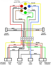 2 outlet wiring diagram wiring diagram shrutiradio