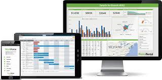 point of rental software rental u0026 inventory management software