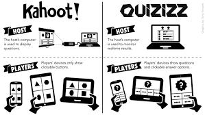Meme Kahoot Quiz - why quizizz is better than kahoot stephen reid medium
